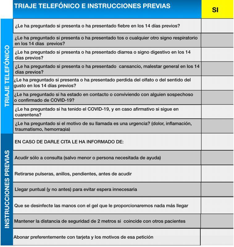 instrucciones urgencias dentales coronavirus