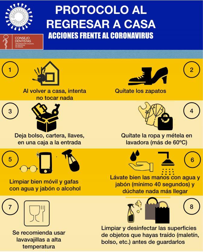 medidas para prevención del COVID-19 al regreso a casa